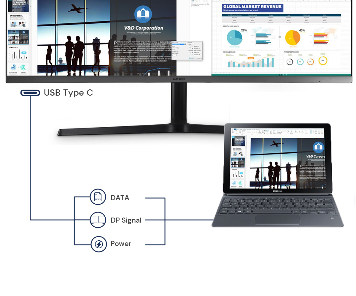 Samsung's TAA-compliant monitors are approved to be acquired by the United States government for use