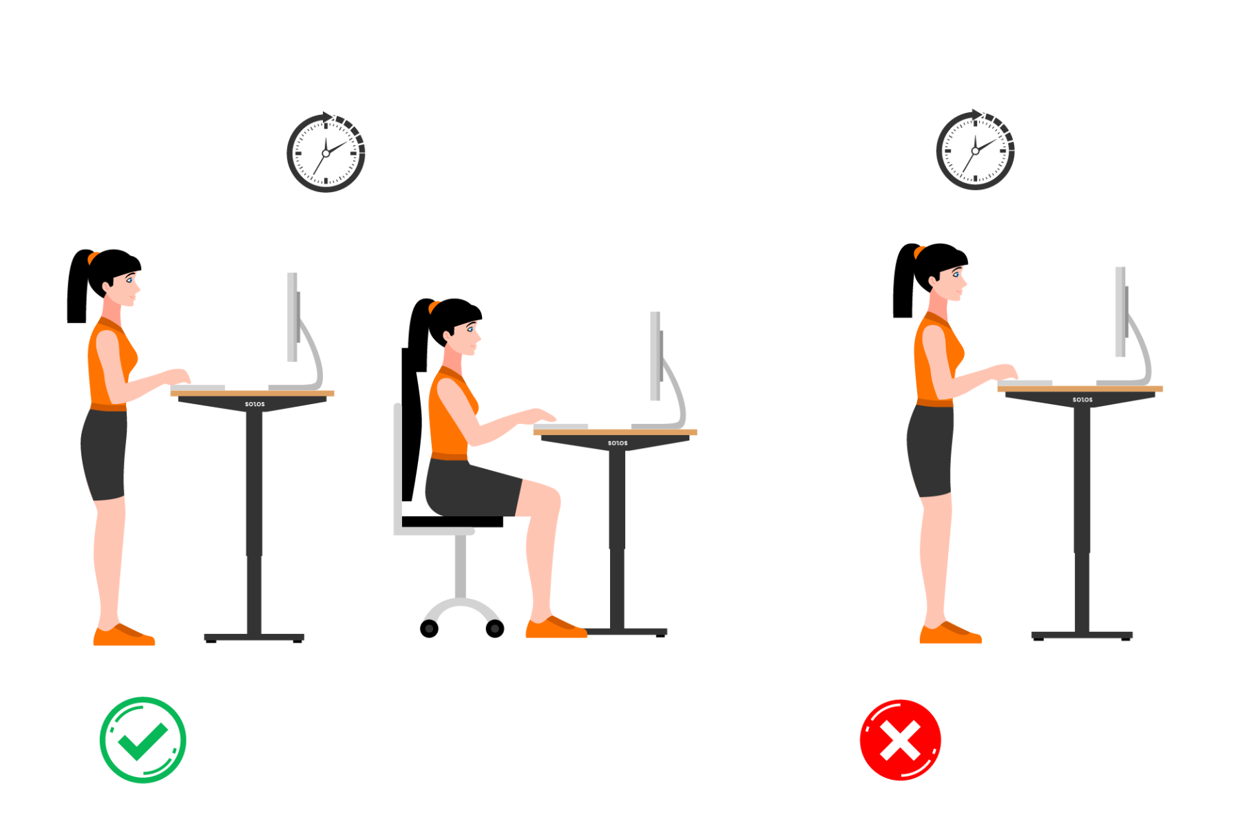 Try to alternate between standing and sitting to begin with standing desk.