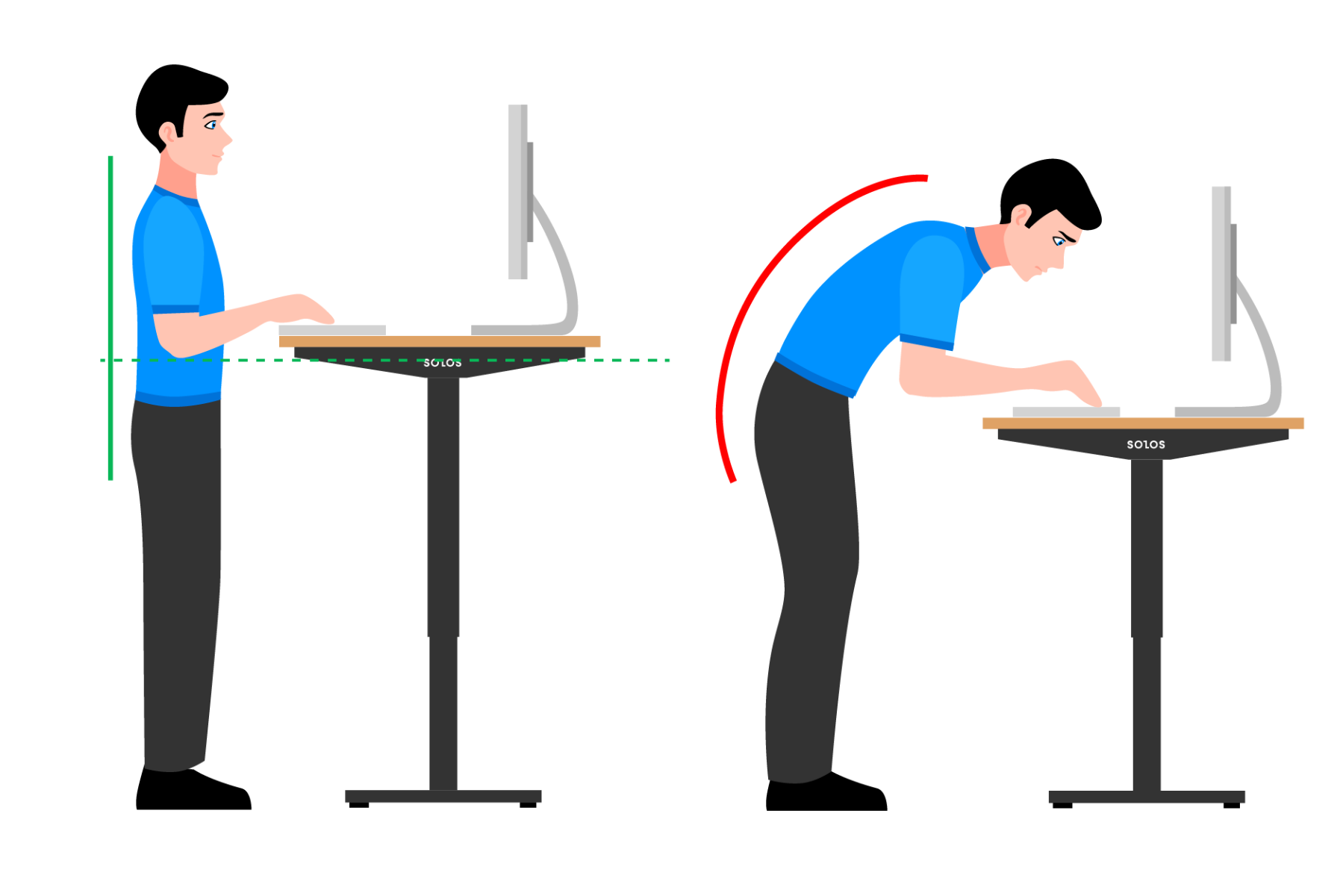 Setting the standing desk at the wrong height